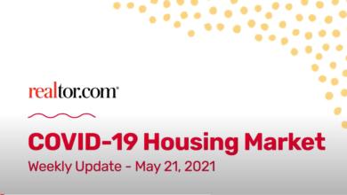 Realtor.com graphic for Covid-19 Housing Market.